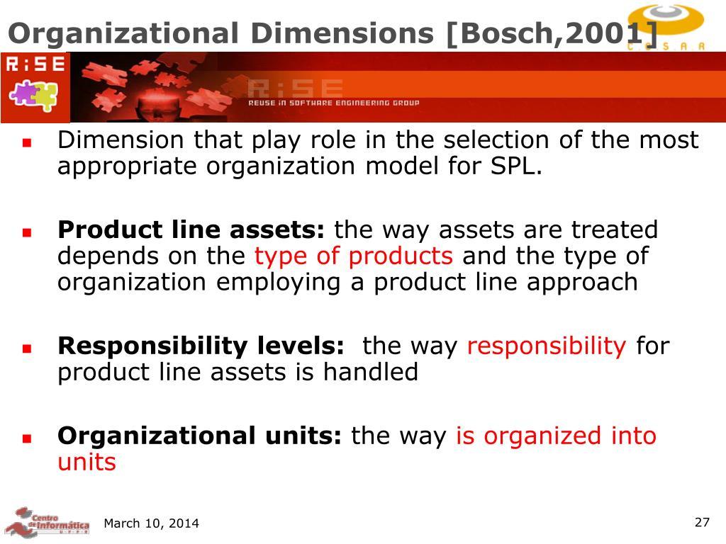 Organizational Dimensions [Bosch,2001]
