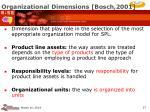 organizational dimensions bosch 2001
