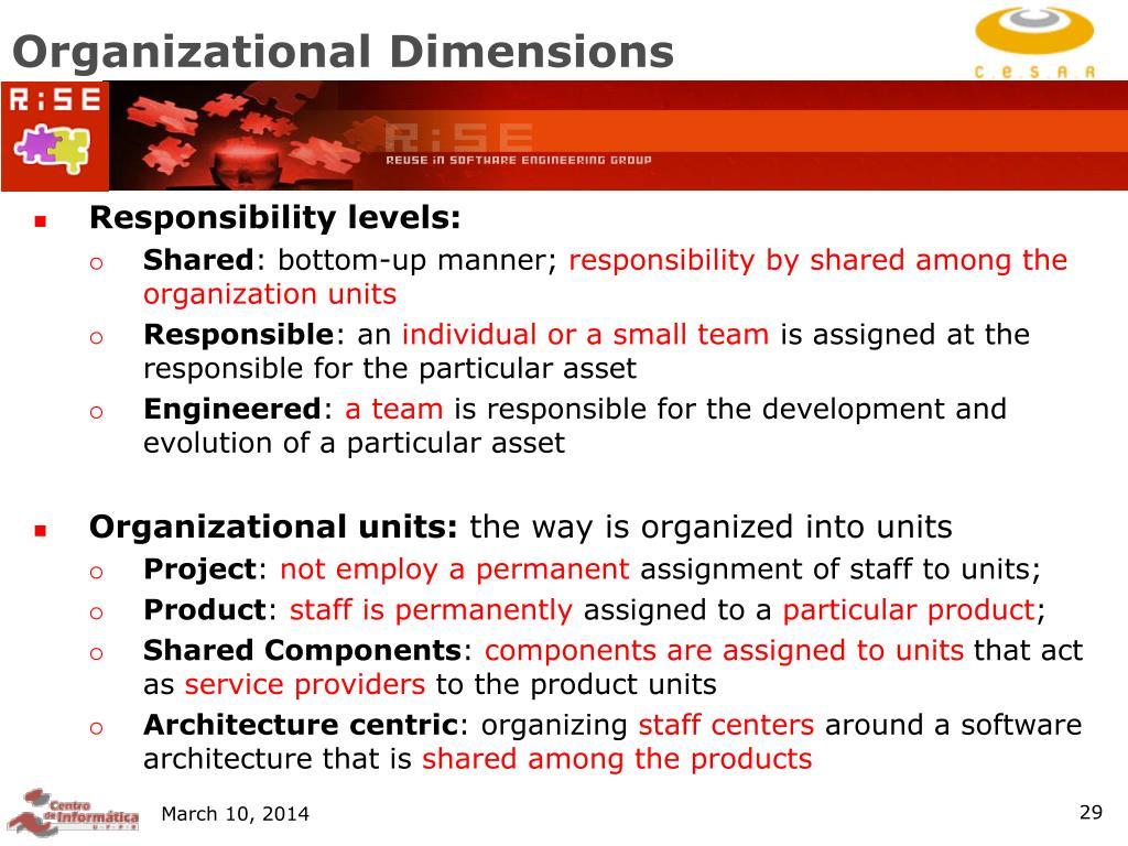 Organizational Dimensions