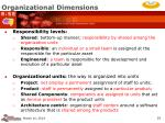 organizational dimensions29