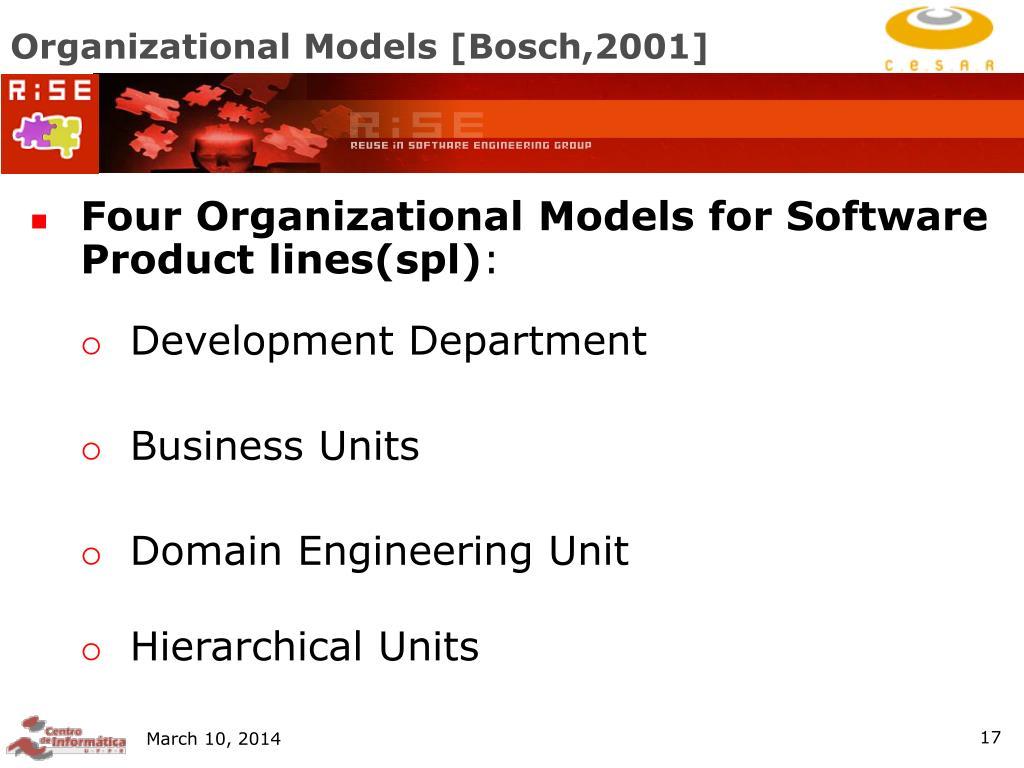Organizational Models [Bosch,2001]