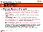 organizational models22