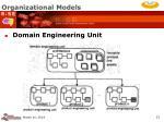 organizational models23