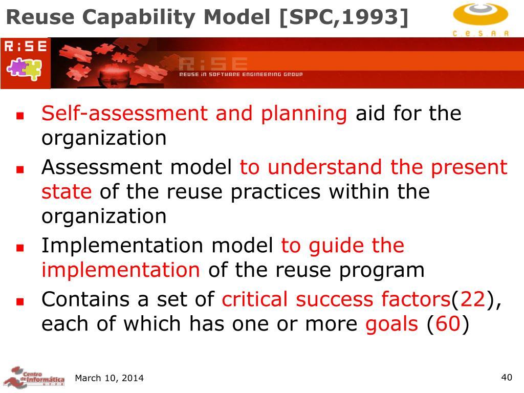 Reuse Capability Model [SPC,1993]