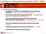 transition to a reuse business griss 1997