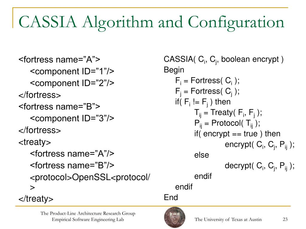 CASSIA Algorithm and Configuration