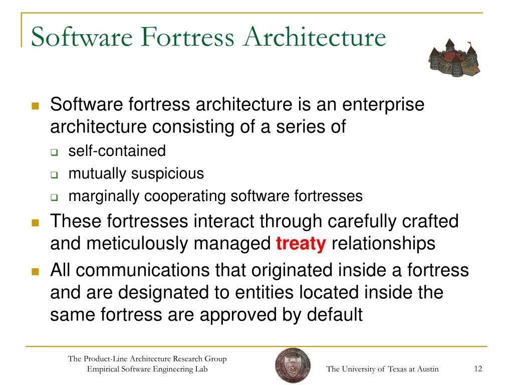 Software Fortress Architecture