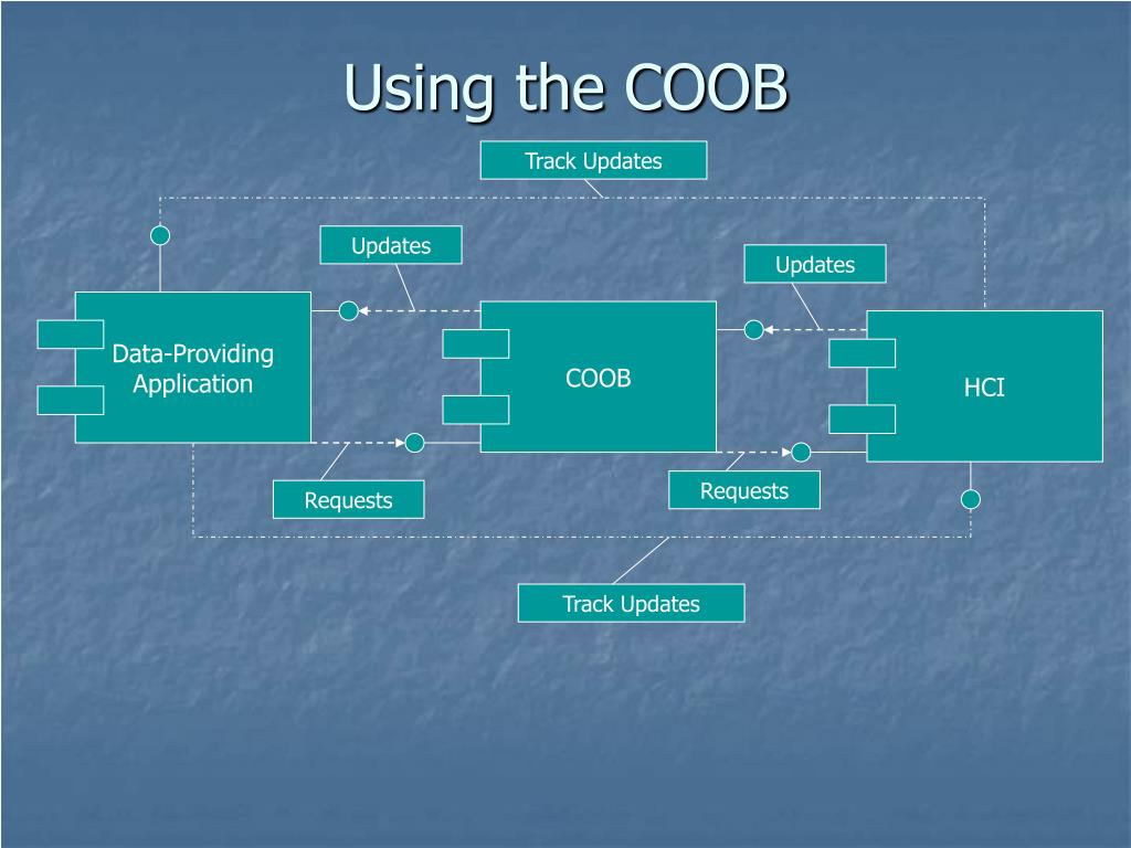 Using the COOB