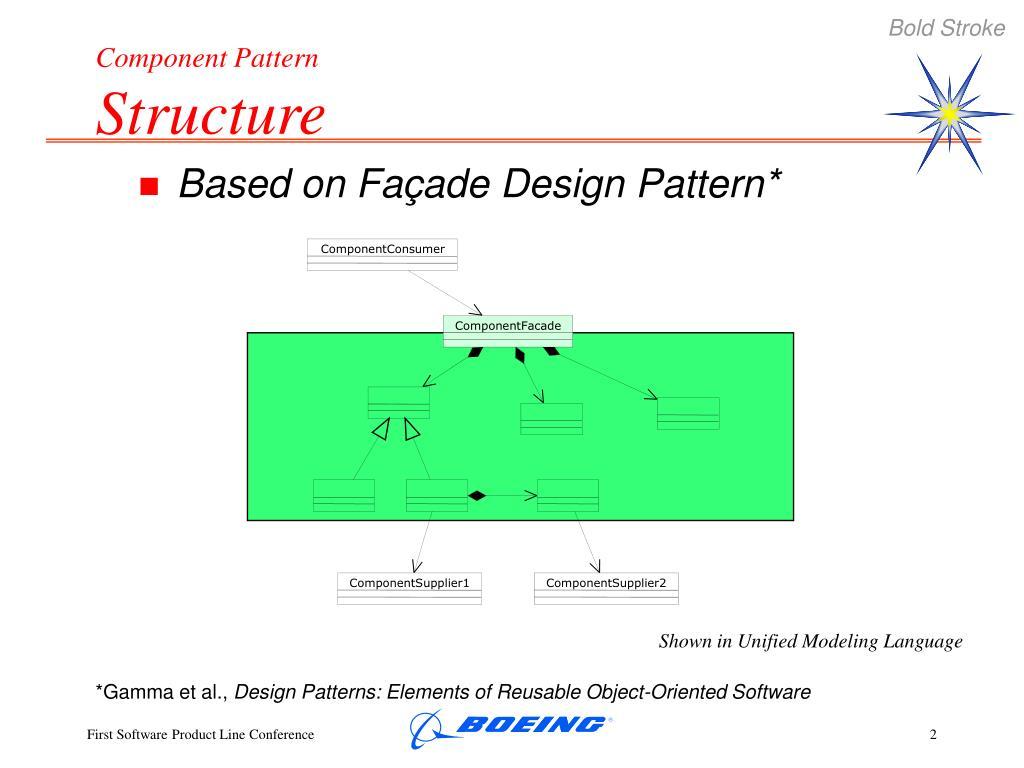 ComponentFacade