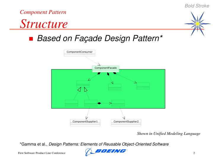 Component pattern structure l.jpg