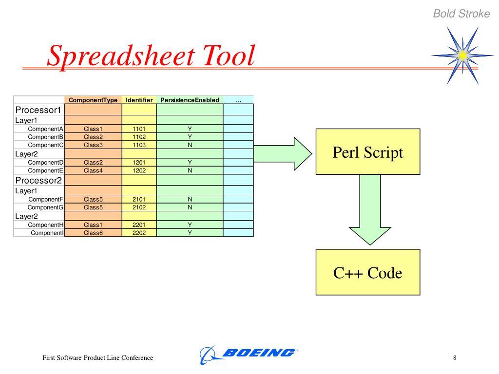 Spreadsheet Tool
