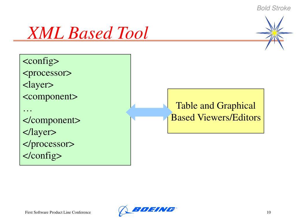 XML Based Tool