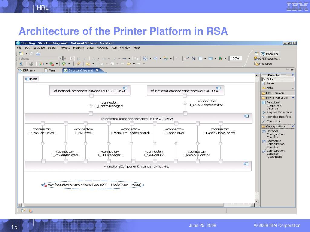 Architecture of the Printer Platform in RSA