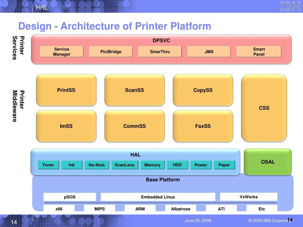Design - Architecture of Printer Platform