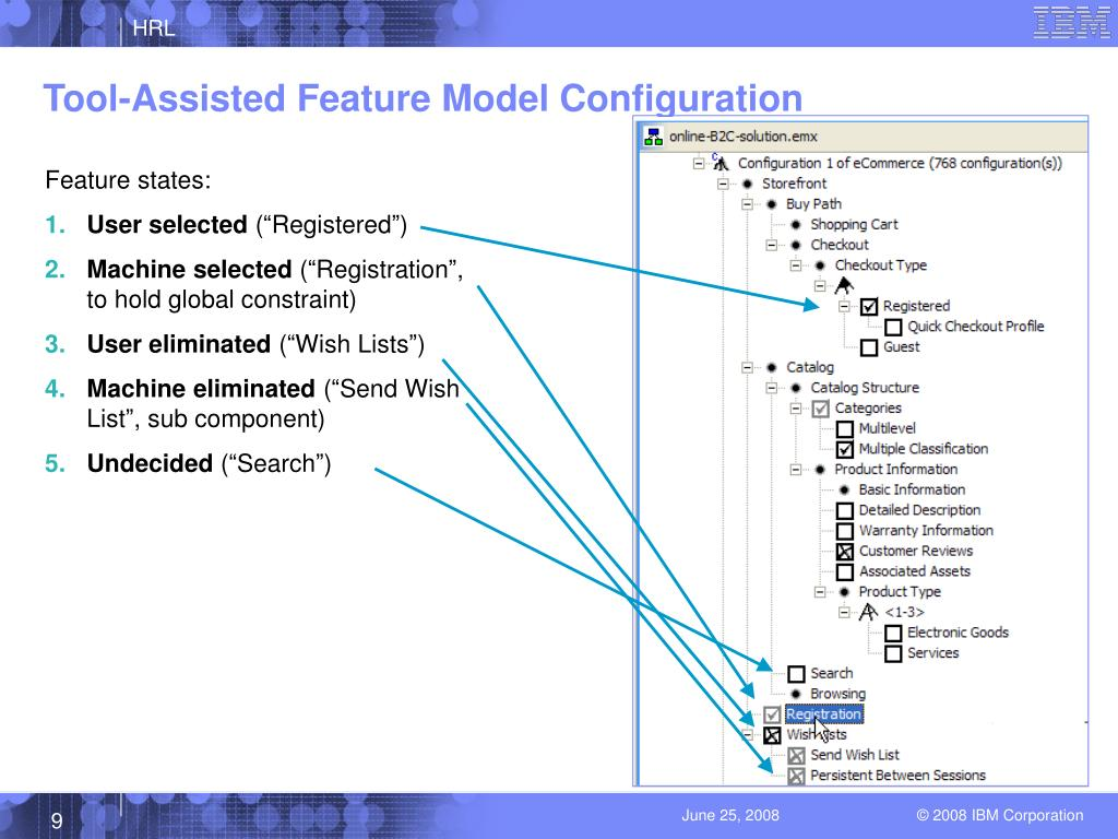 Tool-Assisted Feature Model Configuration