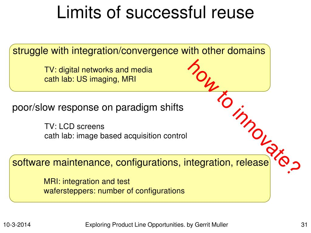 Limits of successful reuse