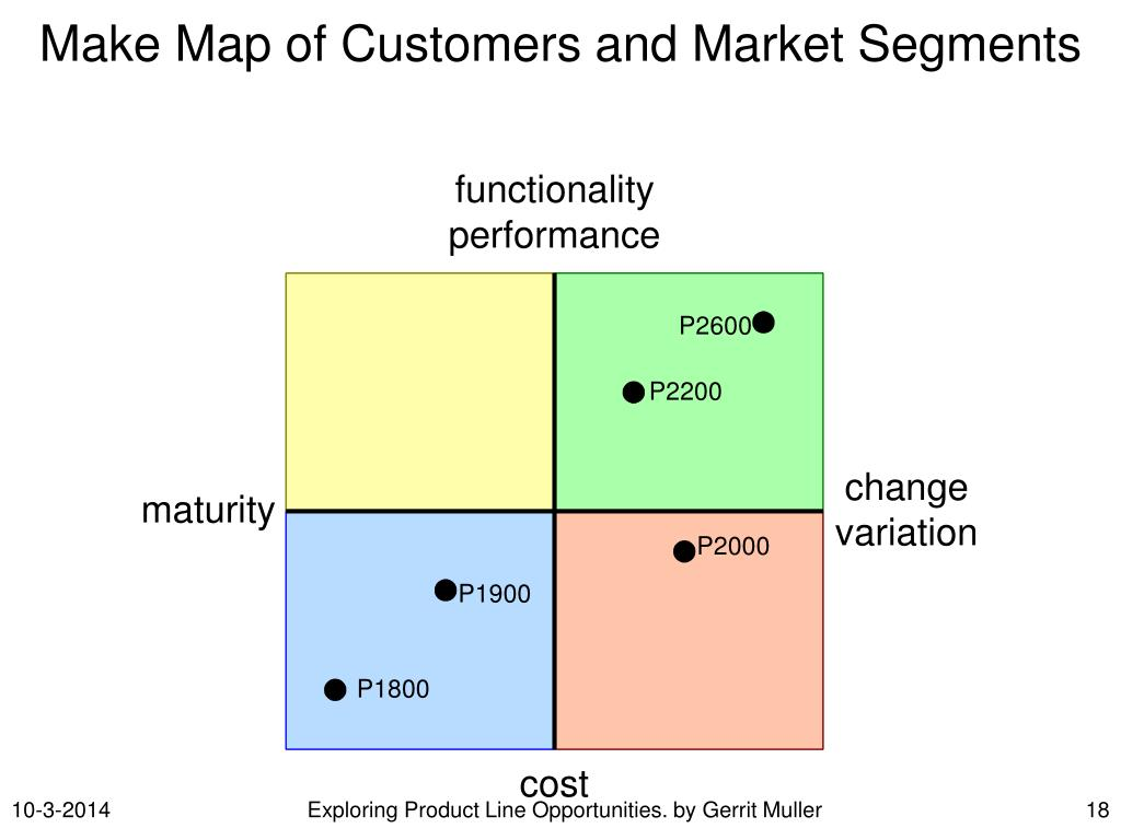 Make Map of Customers and Market Segments