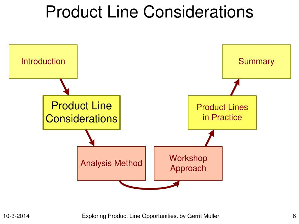 Product Line Considerations