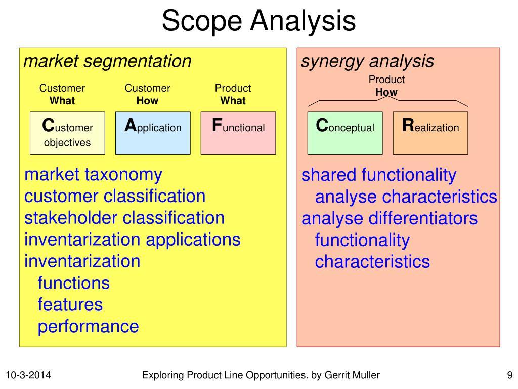 Scope Analysis