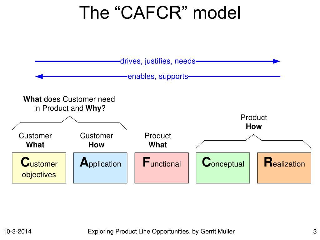 """The """"CAFCR"""" model"""