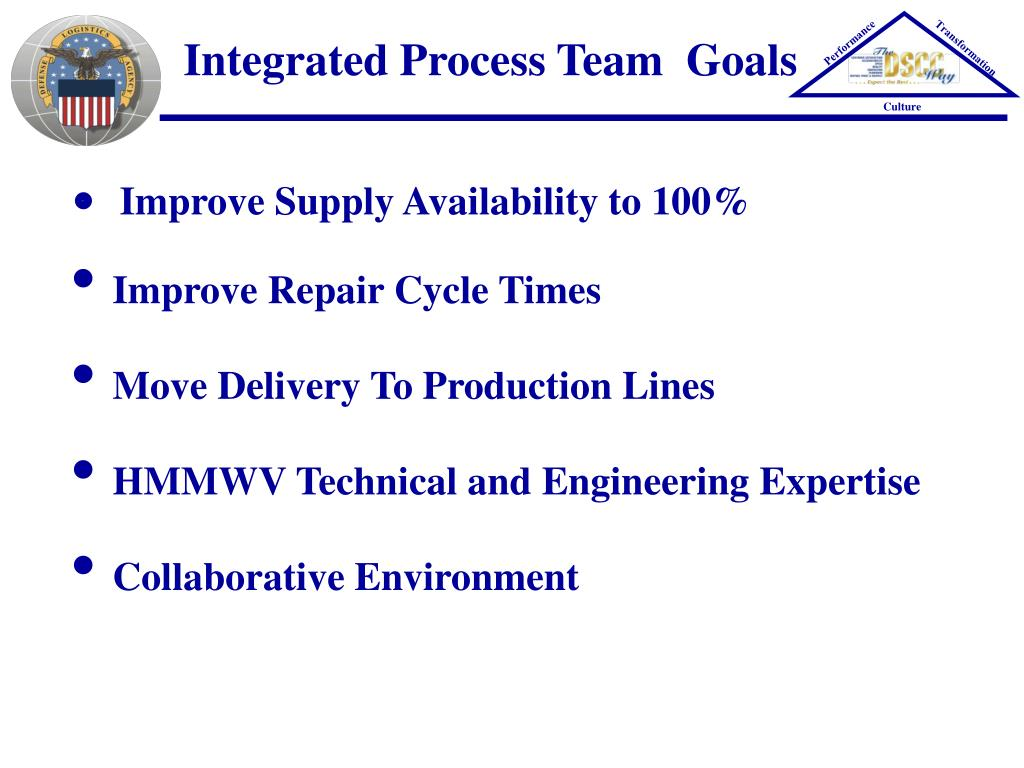Integrated Process Team  Goals