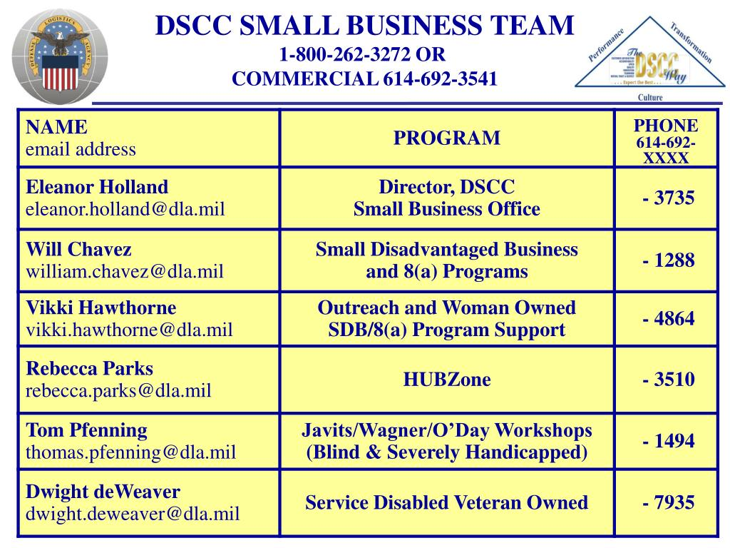DSCC SMALL BUSINESS TEAM