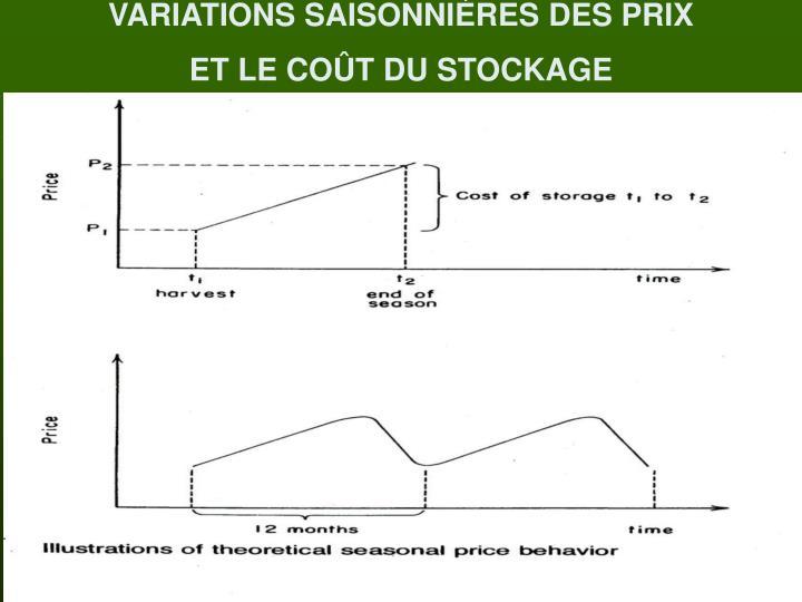VARIATIONS SAISONNIÈRES DES PRIX