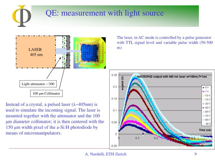 QE: measurement with light source