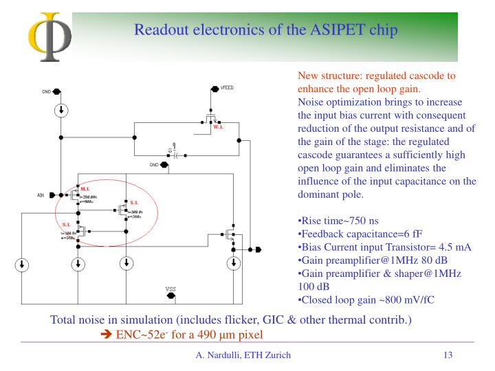 Readout electronics of the ASIPET chip
