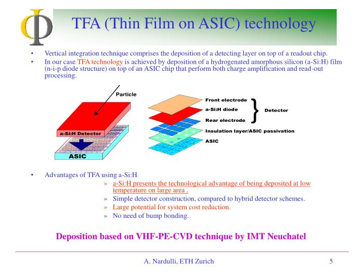 TFA (Thin Film on ASIC) technology