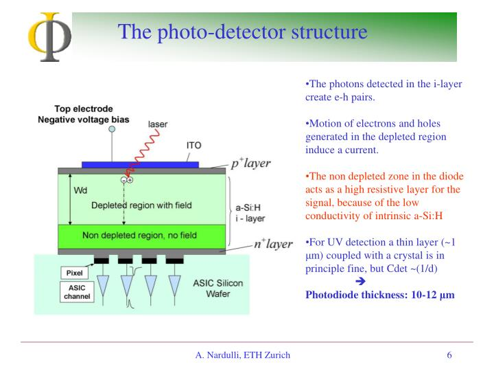 The photo-detector structure