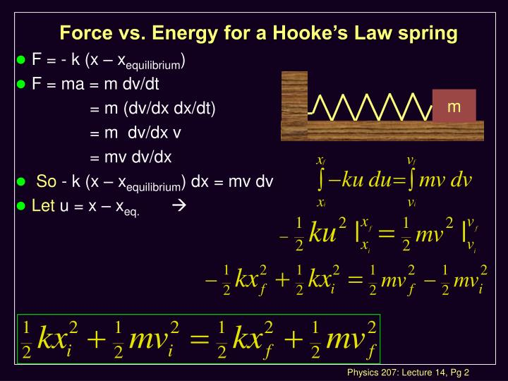 Force vs energy for a hooke s law spring