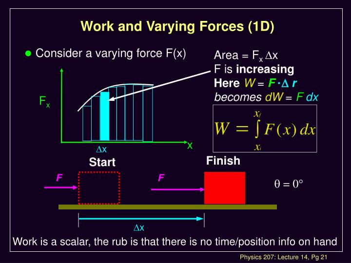Work and Varying Forces (1D)