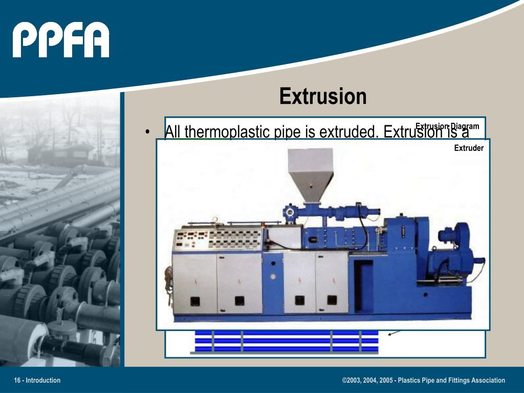 Extrusion Diagram