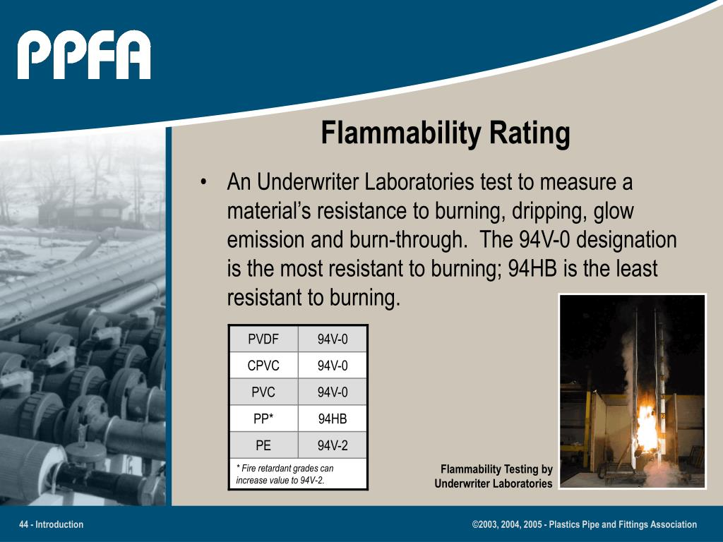 Flammability Testing by Underwriter Laboratories