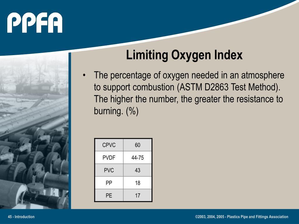 Limiting Oxygen Index