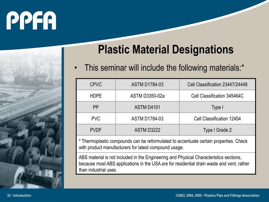 Plastic Material Designations