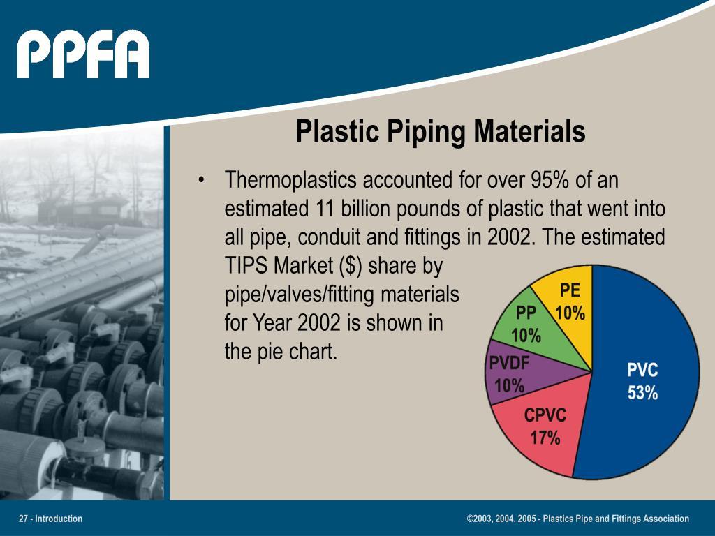 Plastic Piping Materials