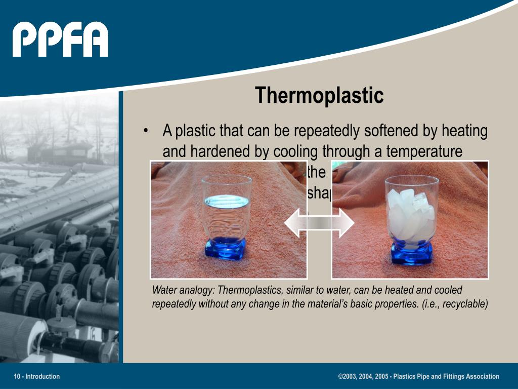 Water analogy: Thermoplastics, similar to water, can be heated and cooled repeatedly without any change in the material's basic properties. (i.e., recyclable)
