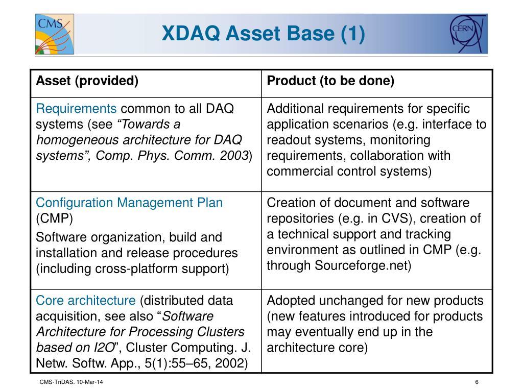 XDAQ Asset Base (1)