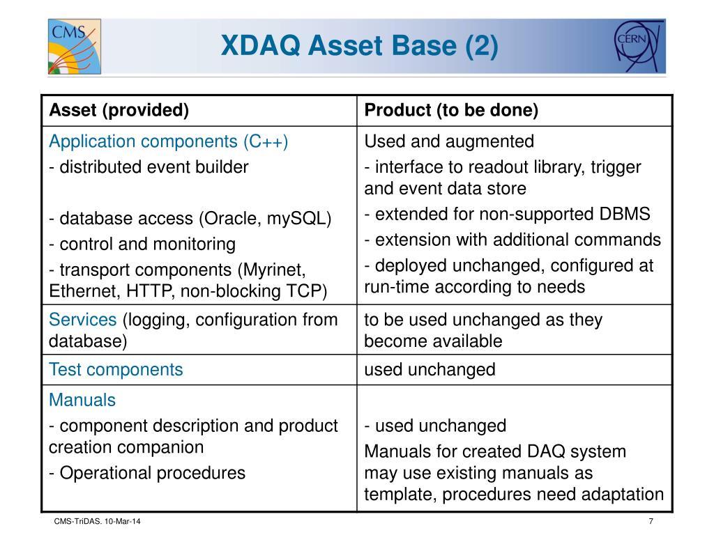 XDAQ Asset Base (2)