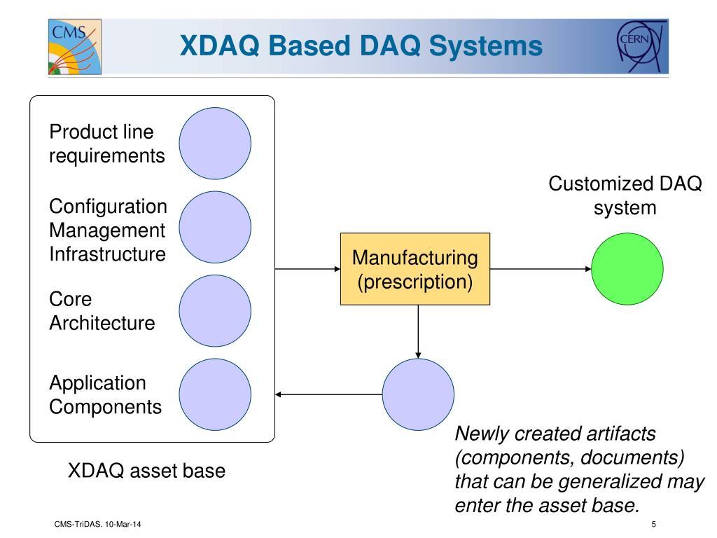 XDAQ Based DAQ Systems