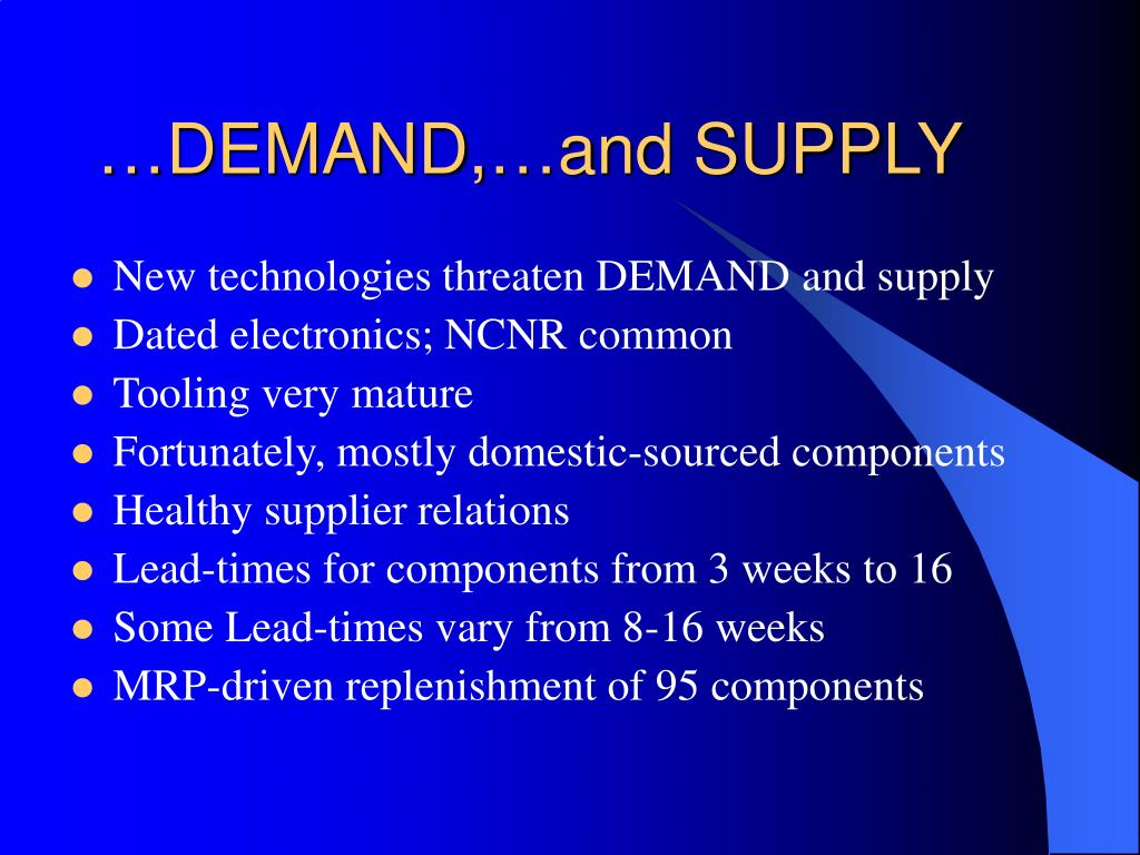 …DEMAND,…and SUPPLY