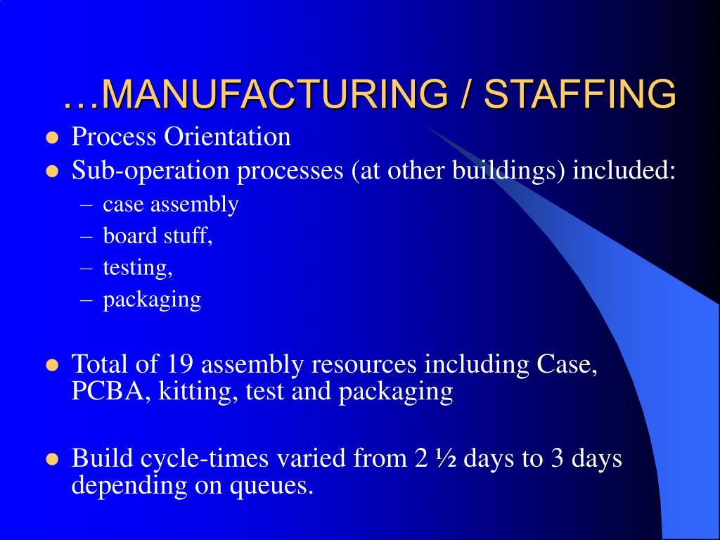 …MANUFACTURING / STAFFING
