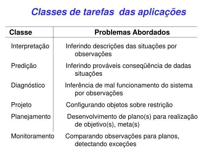Classes de tarefas