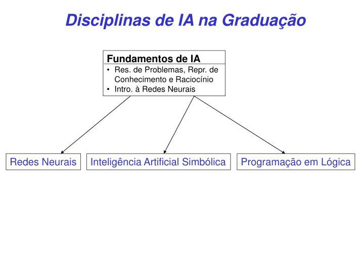 Disciplinas de IA na Graduação