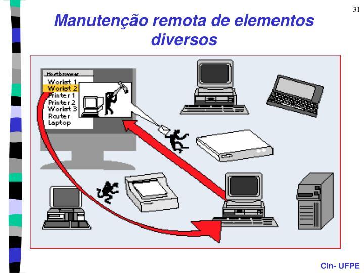 Manutenção remota de elementos diversos