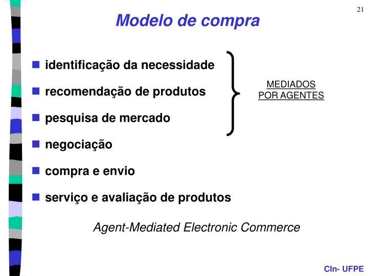 Modelo de compra