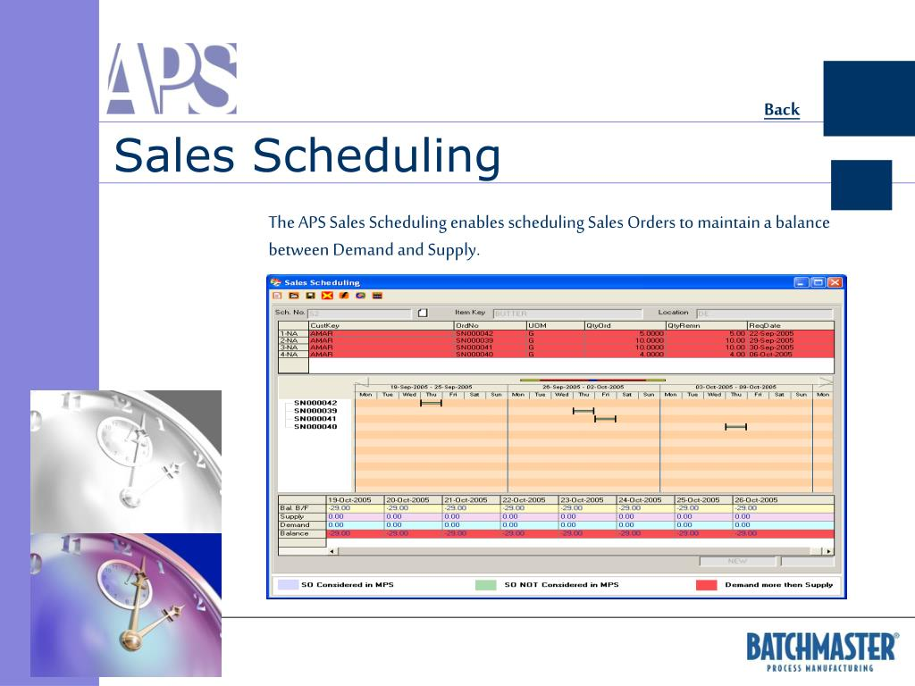 Sales Scheduling