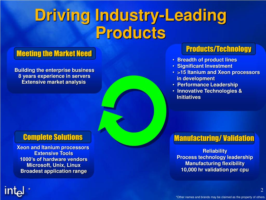 Driving Industry-Leading Products